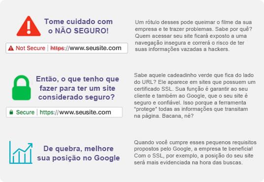 Google notifica sobre sites inseguros