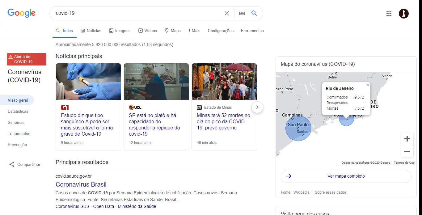 Google News, principais notícias